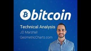 Bitcoin Chart Analysis March 29 - BTC USD