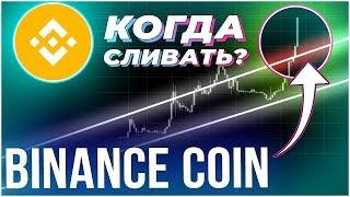 Прогноз цены Binance Coin BNB. Пары к криптовалютам Биткоин, Ethereum, Tether
