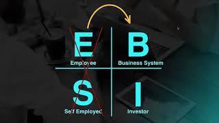 How to Create Wealth using Robert Kiyosaki and Warren Buffett Principles