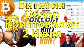 Биткоин — будет рост??? Криптовалюты - Сезон Альтов на подходе TRX, EOS, XLM, ADA, ETH