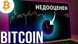 Биткоин падает, НО он недооценен. Почему BTC падает, прогноз курса Bitcoin, что будет с Ethereum