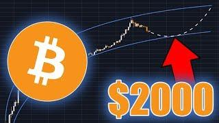 How realistic is a $2000 Bitcoin in 2020?