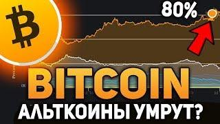 Биткоин Вернет 80% Доминирования на Рынке Криптовалют к Концу 2019 Года Прогноз