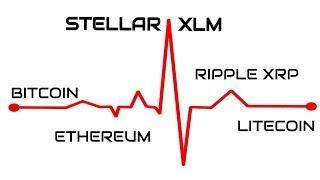 Tyla prieš audrą 3 - Kriptovaliutos: Bitcoin, Ethereum, Litecoin, Ripple XRP, Stellar