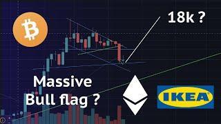 Bitcoin in a massive bull flag ?
