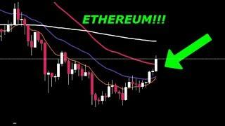 ETHEREUM UPDATE!! ETH MAKING A STRONG MOVE! CANDLE CLOSE TODAY IS VERY IMPORTANT!