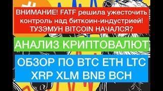 Биткоин ТУЗЭМУН начался?! 11500 за Bitcoin уже скоро? Или все же коррекция?!