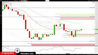 BITCOIN : ETHEREUM Feb-01 Update CryptoCurrency Technical Analysis Chart