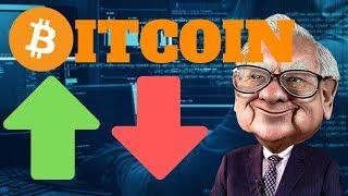 Bitcoin's Next Move Explained - XRP Added Coinbase Pro & Warren Buffett Bitcoin