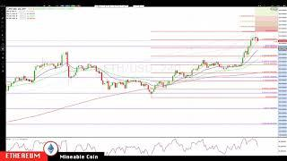 BITCOIN : ETHEREUM Jun-22 Update CryptoCurrency Technical Analysis Chart