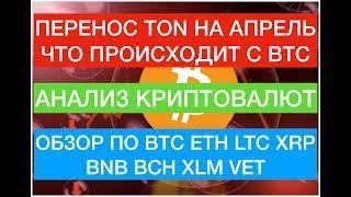 Прогноз по Биткоин, BTC, ETH, LTC, XRP, BNB, XLM, BCH, VET на 2 ноября! Перенос TON, утечка с BITMEX