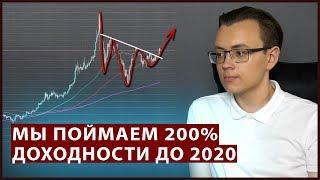 Мы получим 200% до конца года на Ethereum и другой альте. Приблизительные риски 25% #Криптолето