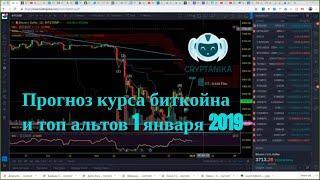 Обзор рынка криптовалют 1 января 2019