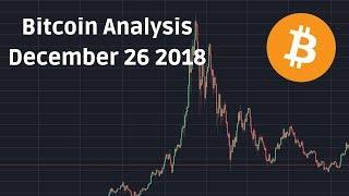 Bitcoin Price Technical Analysis December 26 2018
