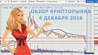 Обзор рынка криптовалют  - 4 декабря