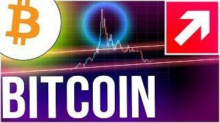 Биткоин Восстановится в перспективе. Почему я не продаю bitcoin со стопом 10%? Ответы на вопросы