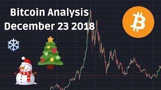 Bitcoin Price Technical Analysis December 23 2018