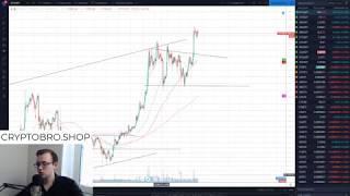 Прогноз цены на Ethereum, Bitcoin и Альту (7 мая).
