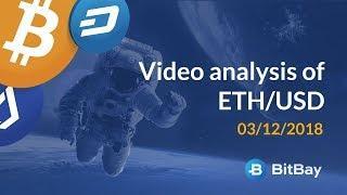 Ethereum Price Technical Analysis ETH/USD 03/12/2018 - BitBay