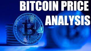 Bitcoin Price analysis 01/11/2018
