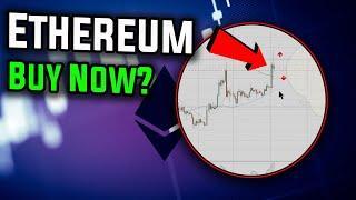 Ethereuem Analysis (Cryptocurrency Market Rally)