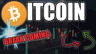 BITCOIN MOVE COMING | BTC Price Update