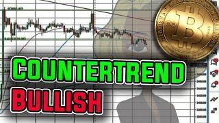 Bitcoin & Ethereum | Countertrend Bullish