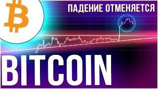 Не продавайте Биткоин на откатах. Bitcoin анализ, уровни, тренды, объемы