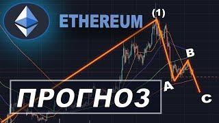 Криптовалюта ЭФИРИУМ Прогноз на август 2019! Ethereum развязка близко?!