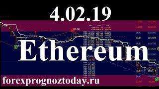 Ethereum Прогноз ETH USD на 4.02.19 по Эфириум Ethereum ETH