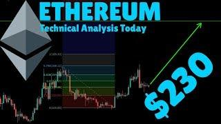 Ethereum Technical Analysis Today March 2nd | ETH to $230!?
