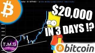 Will bitcoin price hit $20,000 in 3 days? Ethereum Bullish?