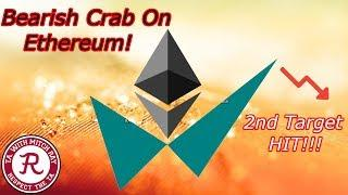 Ethereum Price Prediction : ETH is Trading Lower. Where is the Bottom? Crypto Technical Analysis
