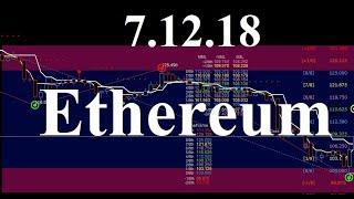 Ethereum Прогноз ETH USD 7.12.18 по Эфириум #ETH