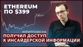 Ethereum через три недели по $300. Обзор и прогноз курса BTC, XRP, ETH #Криптовесна
