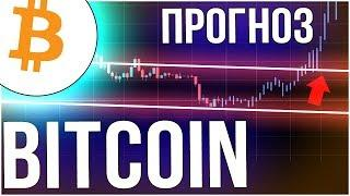 Мой прогноз курса Bitcoin и Ethereum. Долгосрочный биткоин прогноз с 2019 года по 2021