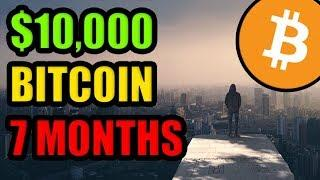 $10,000 Bitcoin By November According To BitMEX's CEO... Is It Possible? [Crypto News]