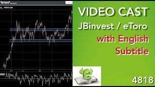 Chartanalyse   Heute mit Gold, USDCAD, S&P500, Bitcoin und US-Dollar   #JBinvest