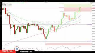 BITCOIN : ETHEREUM Jun-15 Update CryptoCurrency Technical Analysis Chart