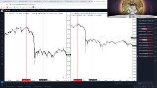 Bitcoin & Ethereum Analysis - Why I'm Bearish.