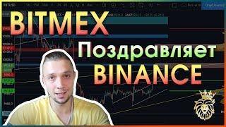 ✨ Поздравление от BitMEX, Прогноз биткоина,