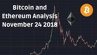 Bitcoin and Ethereum Price Technical Analysis November 24 2018