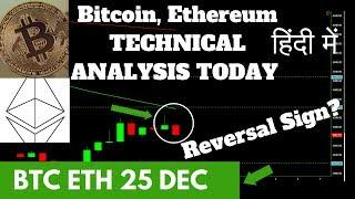 CryptoCurrency Latest Update Today 25th December 2018  Hindi Bitcoin Ethereum Technical Analysis||
