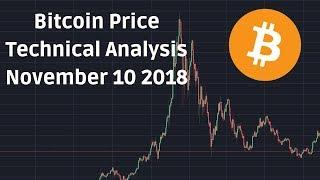 Bitcoin Price Technical Analysis November 10 2018