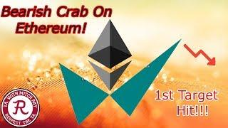 Ethereum Price Prediction : ETH is Trading Lower. How Far Can We Go? Crypto Technical Analysis