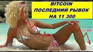Прогноз курса биткоина (биткоин, btc, bitcoin) 12.09.2019