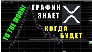 XRP - График который не врет точный прогноз цены анализ