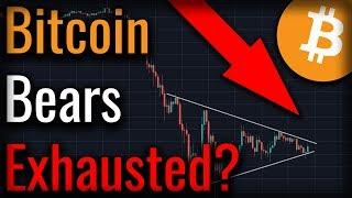 Is A Big Move Coming For Bitcoin? Are The Bears Exhausted?