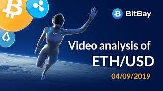 Ethereum Price Technical Analysis ETH/USD 04/09/2019 - BitBay