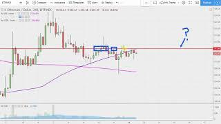 Ethereum Chart Technical Analysis for 11-12-18